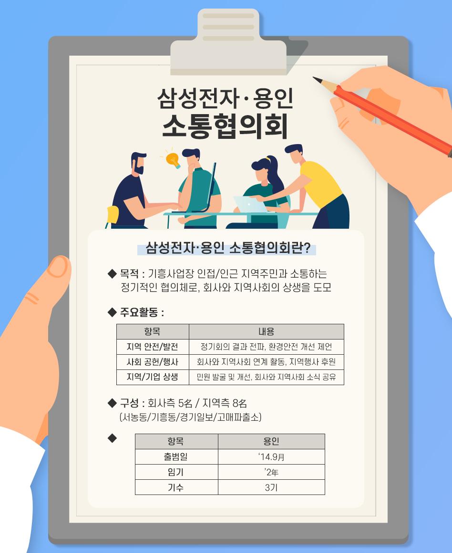 삼성전자,용인 소통협의회
