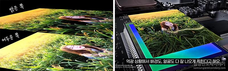 아이소셀 HM3의 3가지 기술 - ISO감도 차이에 따른 사진