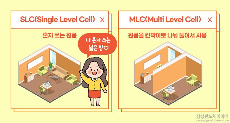 SLC와 MLC의 차이