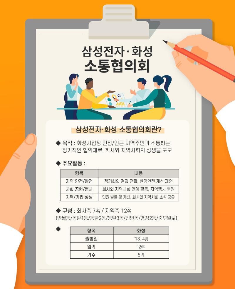 삼성전자ㆍ화성 소통협의회 임시회의 요약 포스터