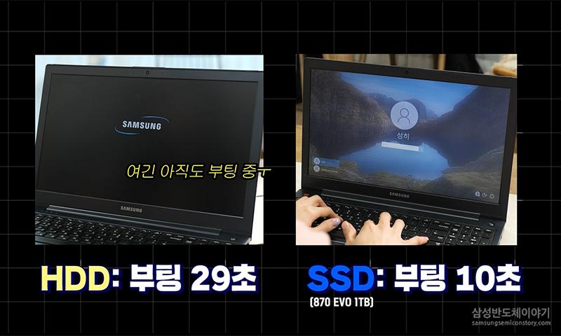 SSD 870 EVO 설치 후 결과 확인