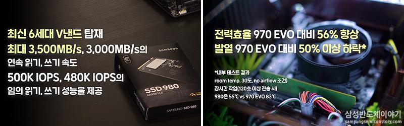삼성전자X서울리안, 친환경 PC 만들기 콜라보 - 효율변화