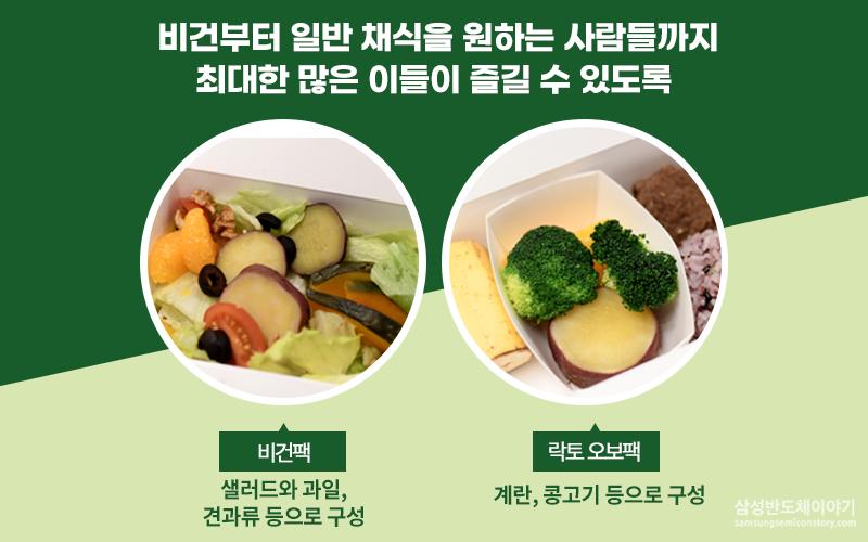 식단별 내용물