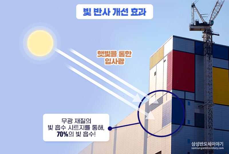 삼성전자 화성캠퍼스 V1라인 외벽 - 빛 반사효과 개선