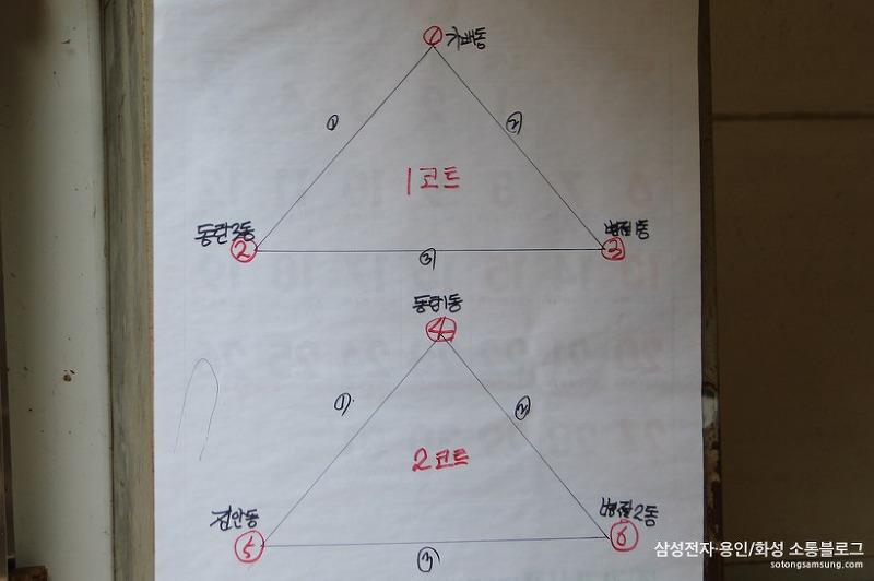 삼성전자·화성 소통협의회』 배 게이트볼 대회'9